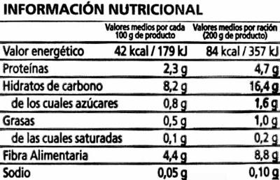 Alcachofas congeladas - Información nutricional