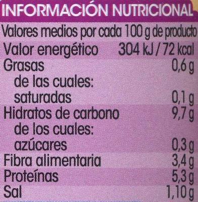 Alubia canela - Voedingswaarden