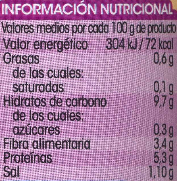 Alubia canela - Información nutricional - es