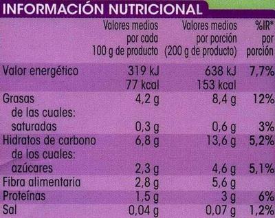 Salteado (verduras primavera) - Nutrition facts
