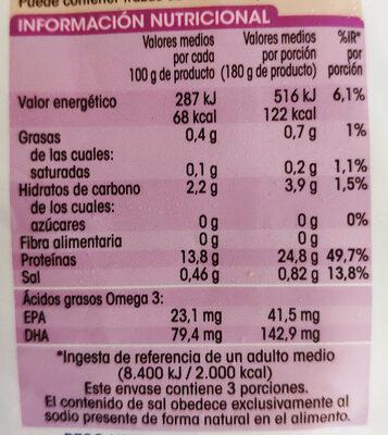 Filetes de merluza sin piel - Informations nutritionnelles - es