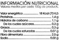Ensalada gourmet - Información nutricional