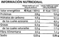 Mestra Imperial - Informations nutritionnelles