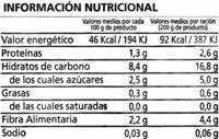 Verduras para sopa y pure - Información nutricional - es