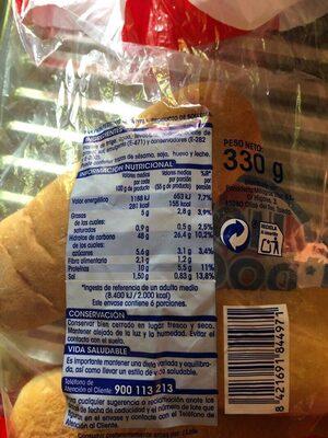 Panecillos hot dog - Voedigswaarden