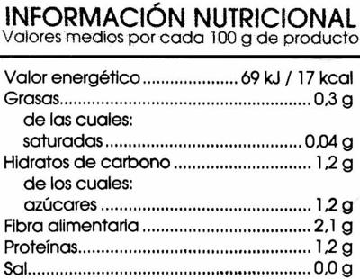 Lechuga romana - Información nutricional - es