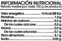 Escarola Variedad rizada - Información nutricional