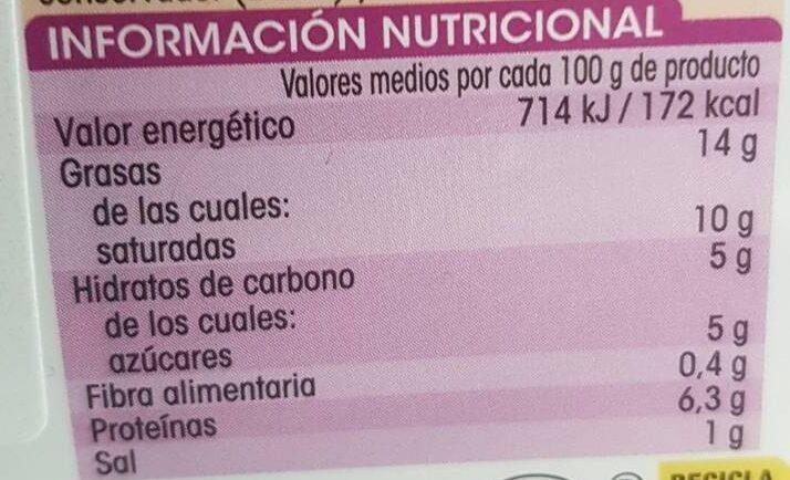 Queso crema (Light) para untar - Informations nutritionnelles
