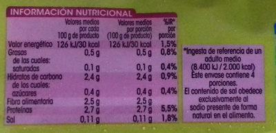 Espinacas cortadas - Información nutricional - es