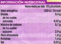 """Cebolla troceada congelada """"Alipende"""" - Información nutricional"""