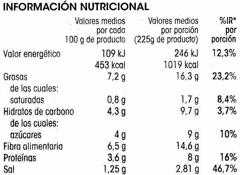 Espinacas con pasas y piñones - Información nutricional