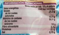 Ensaimadas - Nutrition facts - es