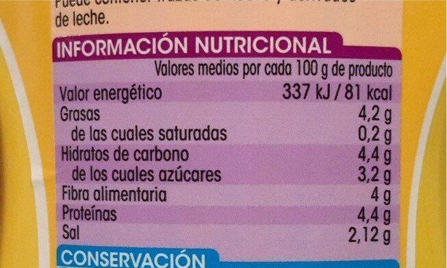 Mostaza alipende - Nutrition facts - es