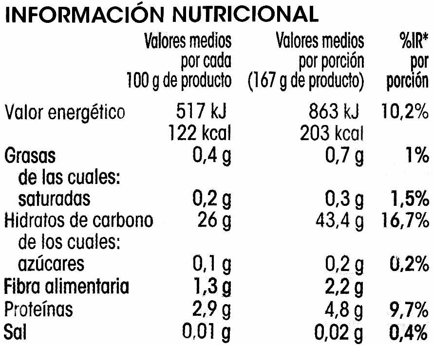 Arroz precocido - Informations nutritionnelles - es
