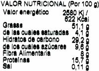 Cacahuetes con piel tostados y salados - Información nutricional