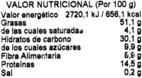 Frutos secos Pipas - Informations nutritionnelles - es