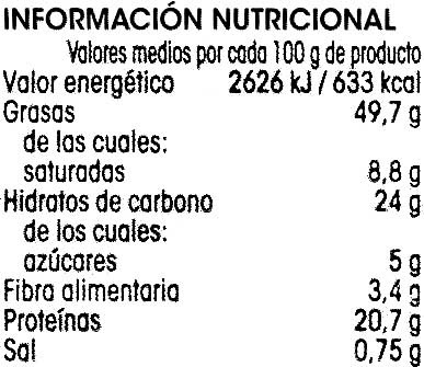 Anacardos fritos - Nutrition facts