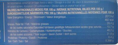 Tarta de almendra - Informations nutritionnelles - fr