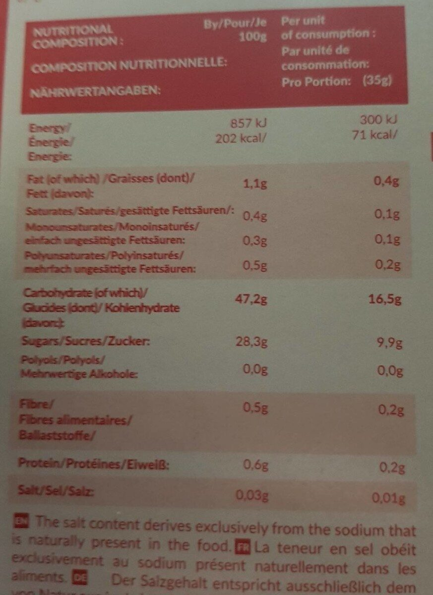Wao mochi ice cream mango - Nutrition facts - fr