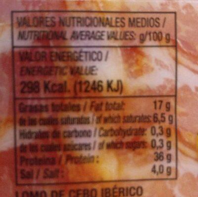 Loncheados Ibericos Villar - Información nutricional - es