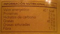 Salsa verde - Voedingswaarden