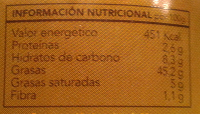 Salsa verde - Información nutricional
