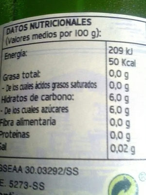 Saizar - Ingredients