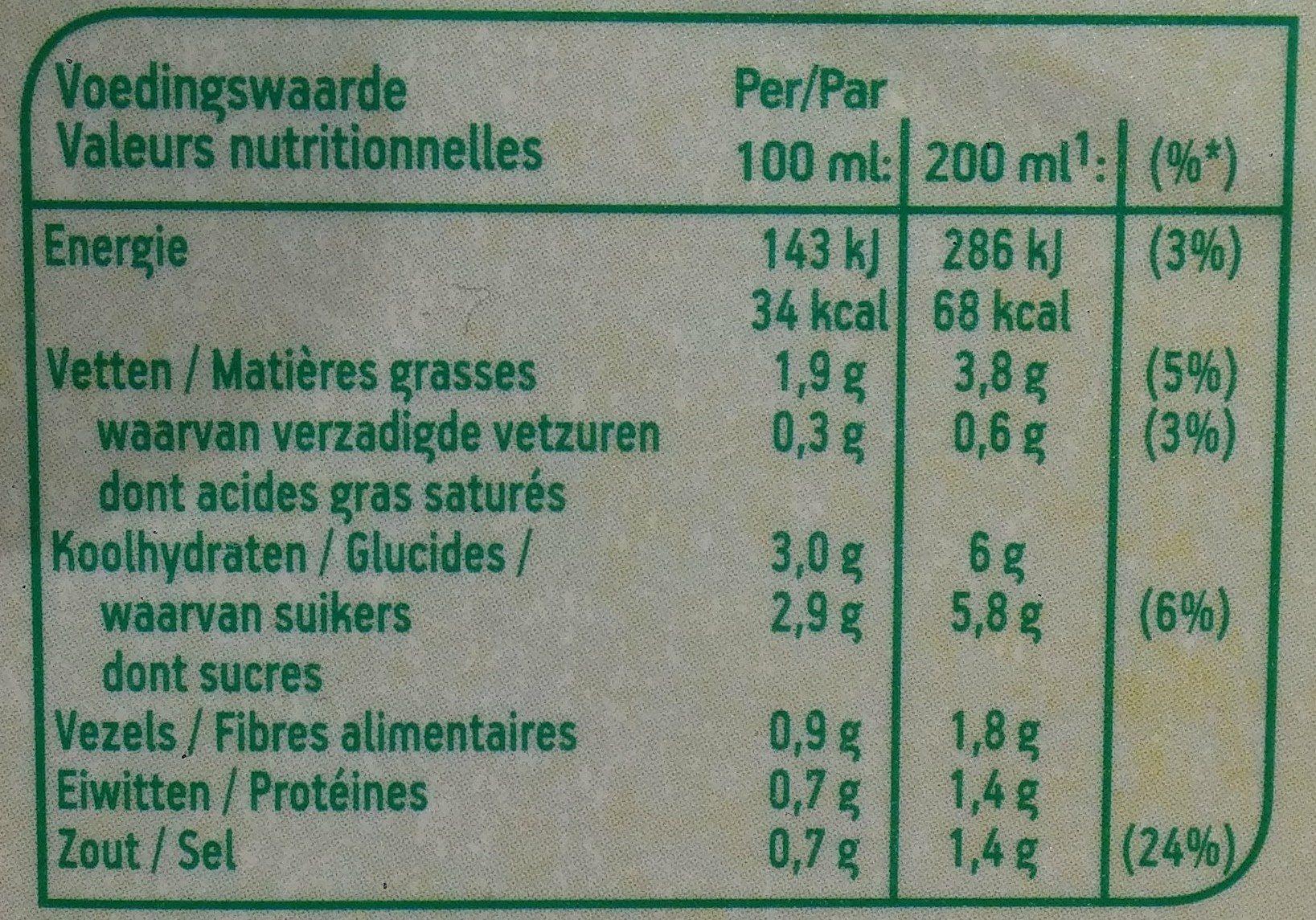 Gazpacho suave (sin pepino) - Información nutricional