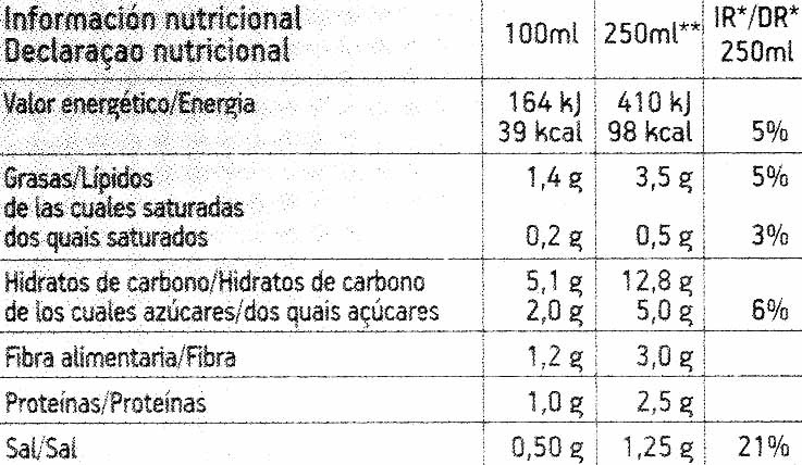 Crema de 6 verduras mediterráneas - Información nutricional - es