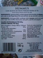 Hummus - Ingredients
