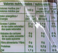 Havarti - Ingredientes