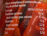 Piments piri piri - Voedingswaarden - fr