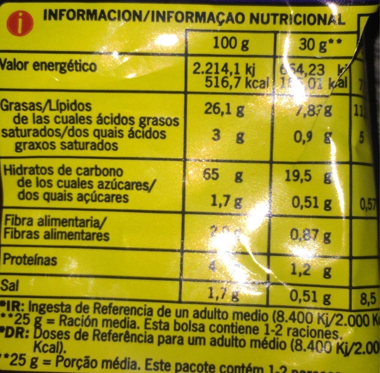 Conchitas - Información nutricional