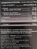 Salmón ahumado - Nutrition facts - es