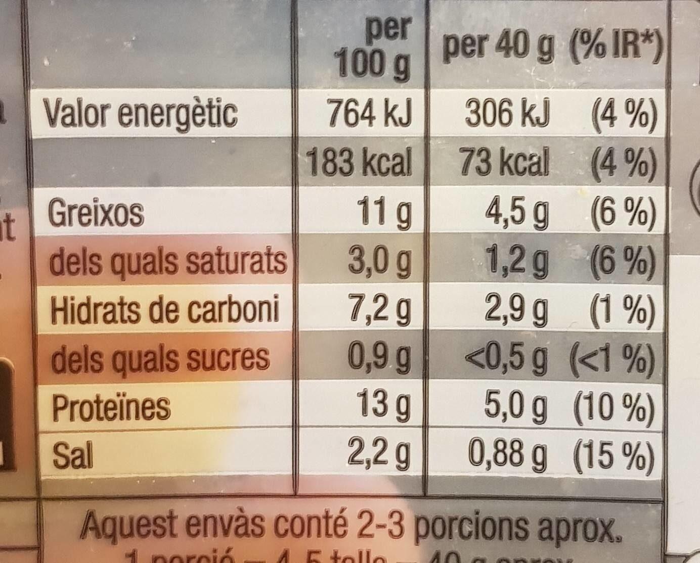 Botifarra catalana - Voedingswaarden - es