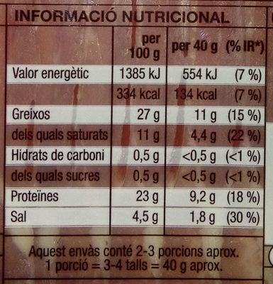 Cansalada viada curada - Informació nutricional - ca