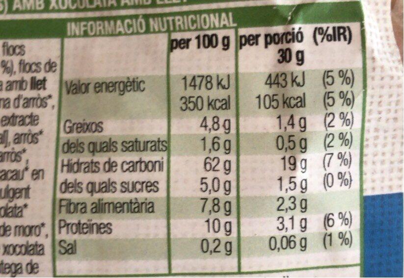 Musli Xocolata amb llet - Nutrition facts - ca