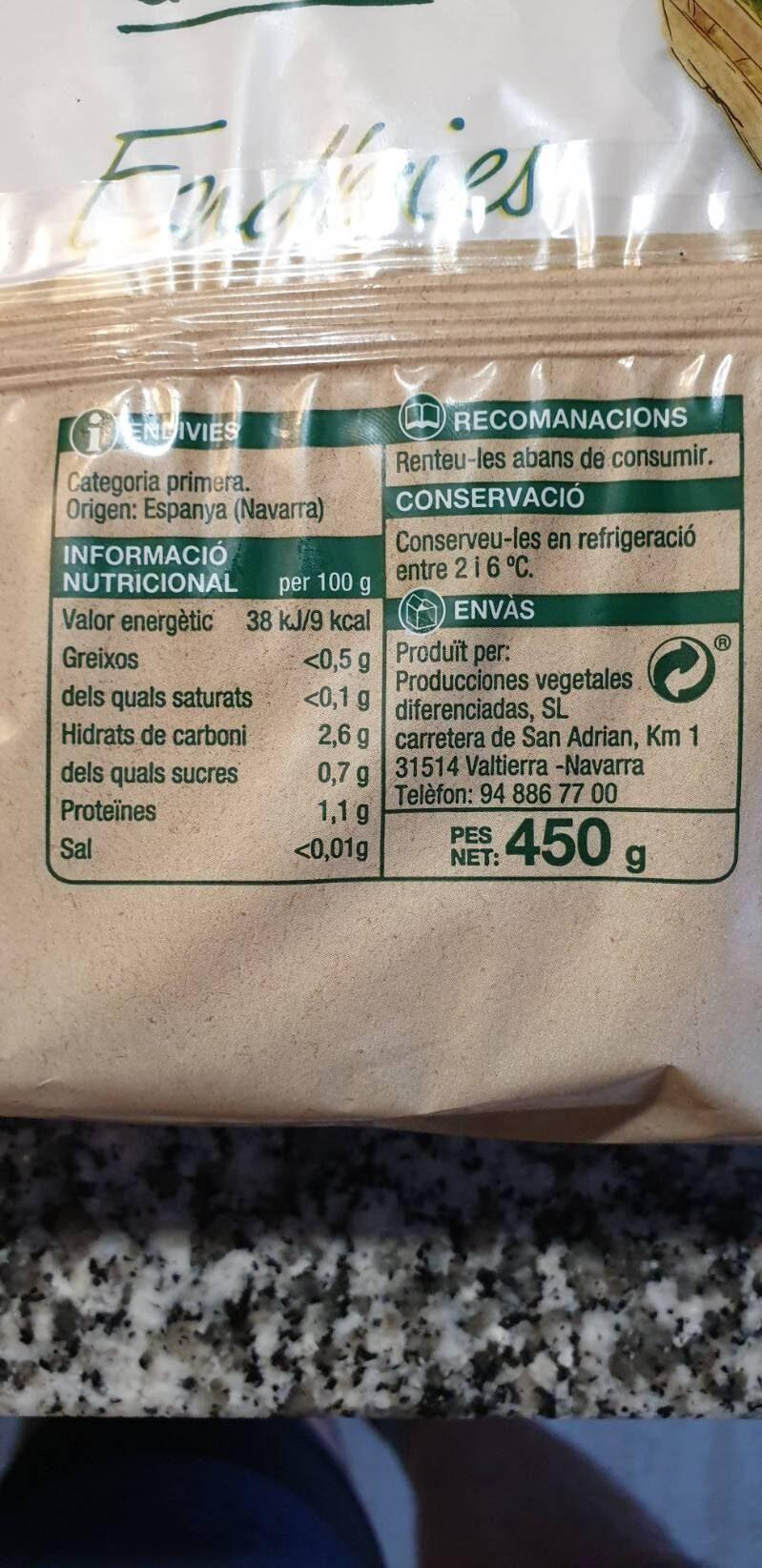 Endúries Bonpreu - Informations nutritionnelles