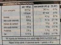 Barra de helado de nata - Nutrition facts - es