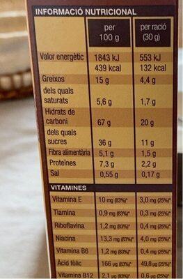 Cereal farcits de xoco - Nutrition facts - ca