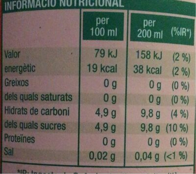 Refresc maduixa - Voedingswaarden - es