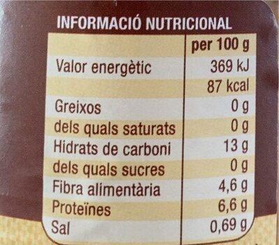 Llegum cuit (Llenties) - Informations nutritionnelles - ca