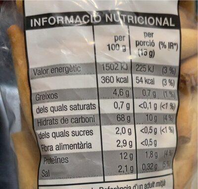 Barretes de pa - Voedingswaarden - ca