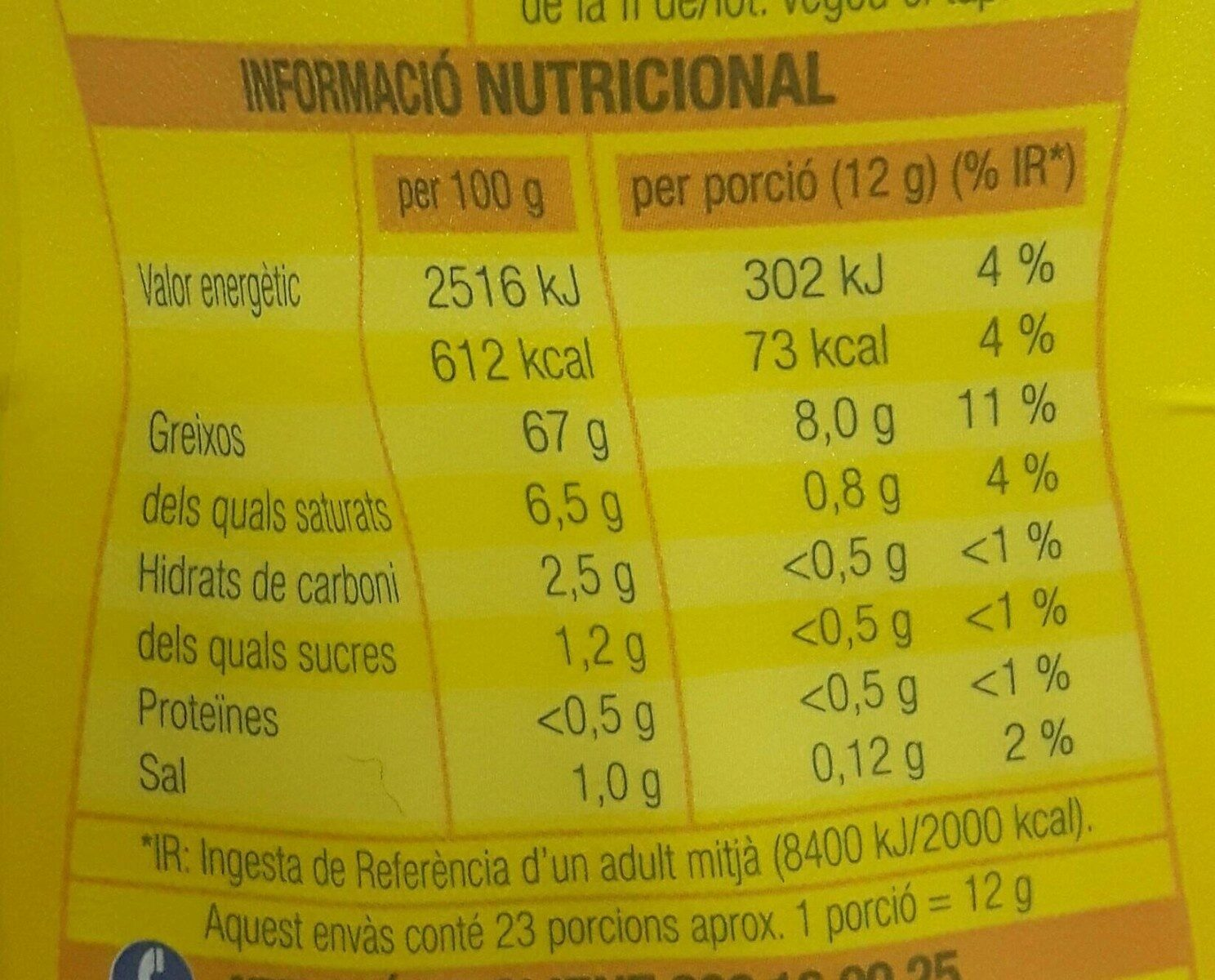 Mayonesa - Informations nutritionnelles
