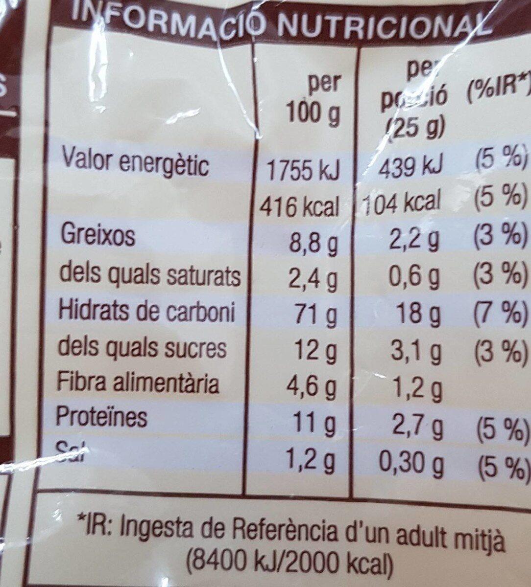 Cóctel oriental - Informació nutricional