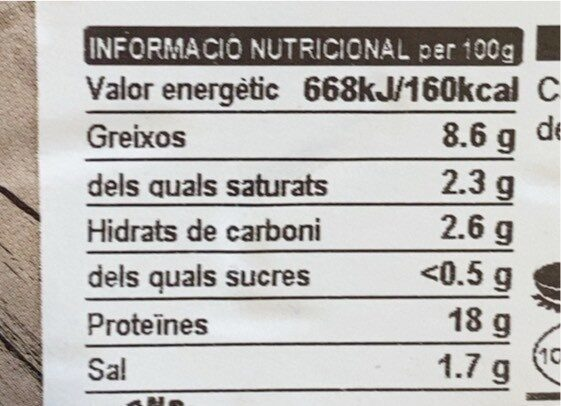 Hamburguesas pollo - Voedingswaarden - es