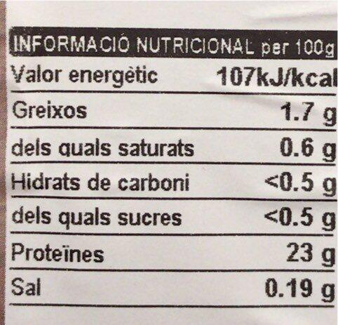 Pit d'indiot filetejat - Voedingswaarden - es