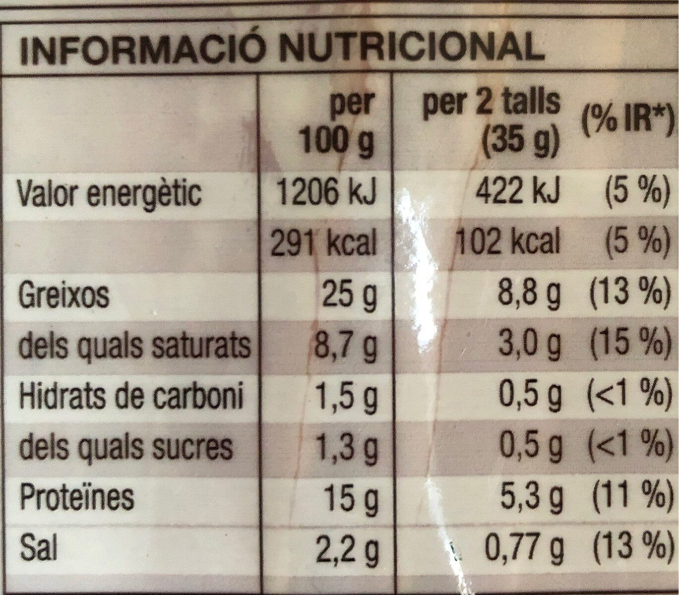 Bacó cuit fumat - Información nutricional - es