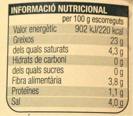 Olives amb pinyol àlora - Informació nutricional - es