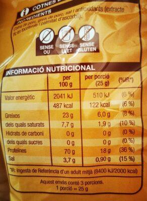 Cotnes de porc - Nutrition facts
